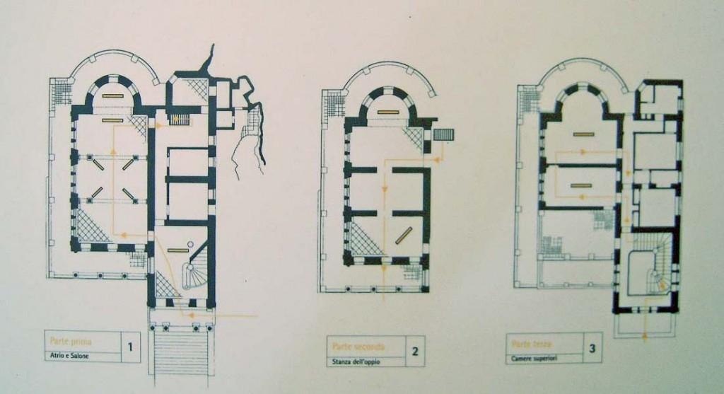 Villa Fersen - plan